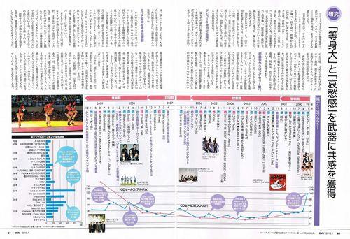 Nikkeientertainment01201009