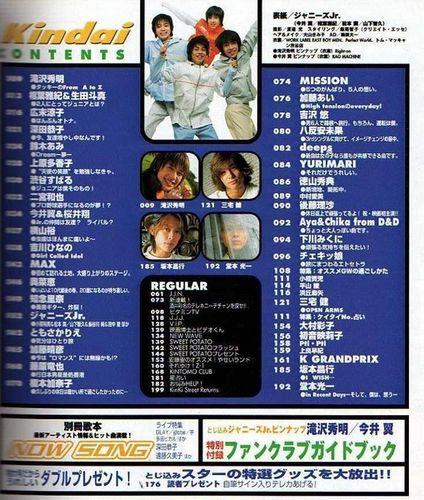 Kindai06199902