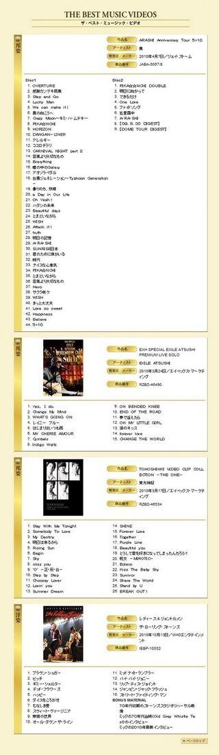 THE JAPAN GOLD DISC AWARD 2010 07